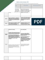 Objetivos y Metas Estratégicas PME (Autoguardado)