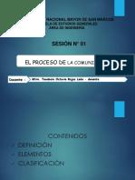 Sesión 01- La Comunicaciónredacciom