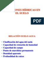Humedad Del Suelo