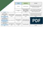 Organización de Fuentes Bibliograficas Formato Apa