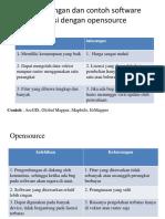 Perbandingan Dan Contoh Software Lisensi Dengan Opensource