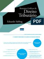 Resumo Grafico Direito Tributário