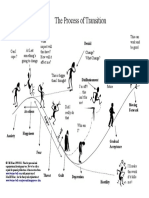 Process of Transition Jf 2012