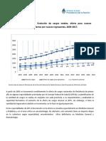 Evolucion de Cargos Totales Oferta Para Nuevos Ingresantes y Cargos Cubiertos Por Nuevos Ingresantes 2003-2017