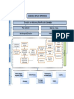 Diagrama de Flujo Procesos Plan de Calidad