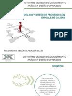 ANÁLISIS Y DISEÑO DE PROCESOS final