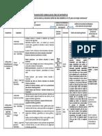 Matriz Planificación Curricular-2018 - matemática.docx
