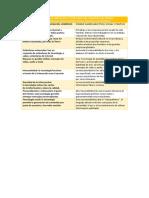 Características Únicas de La Tecnología Del Comercio Electrónico
