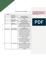 Cronograma de Trabajo Con Carlos Ignacio-1-Mro - Corregido
