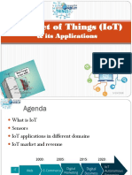 Iot1 Application