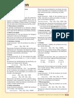 Quimica-2º-Bachillerato_Resumen Grupos funcionales.pdf