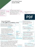 resumen de historia  unidad 0.pptx