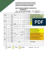 CRONOGRAMA Espec Calculo Diferencial