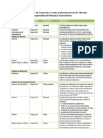 Tabla 12.1 Resumen de Inspeccion, Prueba y Mantenimiento de Valvulas, Componentes de Valvulas y Guarniciones