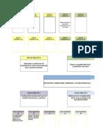 Diplomado_Formulación_AGROMUNDO.xlsx