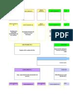 Diplomado_Formulación_Pytos avance 1 (2).xls