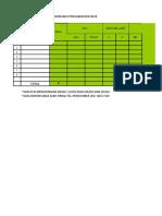 Form Data Paser