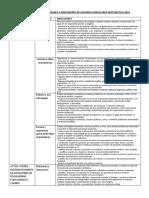 Cartel de Competencias