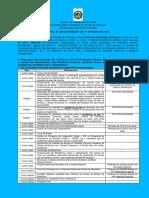 087 5ª Convocacao Assinatura de Contrato Processo Seletivo Simplificado SEDUC Tecnico Educacional Nivel II