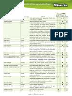 Reactivos en la mineria.pdf