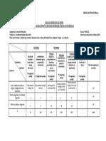 Tabla especificaciones Prueba Ciencias Naturales N°3- 6 Básico -EL REFUGIO