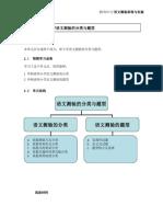 02小学语文测验的分类与题型