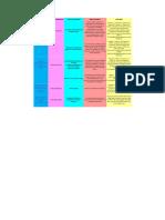 Orden en Formato APA