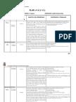 PLAN ANUAL 2018 HISTORIA 2° BÁSICO (2).docx