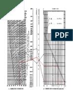 Crane Iron Steam Stop Check Determining Pressure Drop Graph