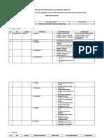 Form Titik Pemasangan APK Saradan