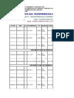 5502 Transf.instituciones Nucleos Pnvr 2017