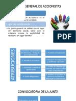 Junta General de Accionistas (3)