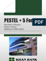 PESTEL + 5 Forces- BA