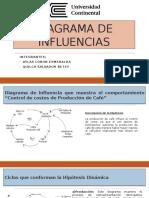 Diagrama de influencias.pptx