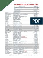 223936780-Tabla-Kps.pdf