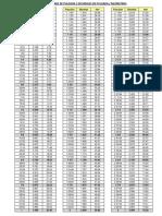 Aceros-SISA-Tabla-de-Fracciones-Pulgada-Decimales-de-Pulgada-Milímetros.pdf