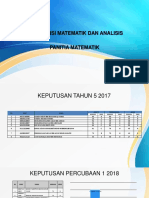 Intervensi Mt 2018