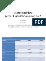 Interpretasi data ppt saraf jiwa.pptx