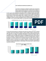 PROCESO Y POLÍTICAS DE VENTAS DE ALICORP S.docx
