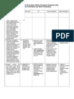 02.  Analisi Materi Pembelajaran.doc