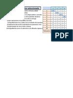 Matriz de Vester Excel