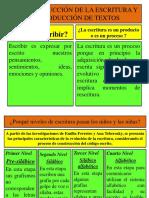 NIVELES DE ESCRITURA MARCELINO.pptx
