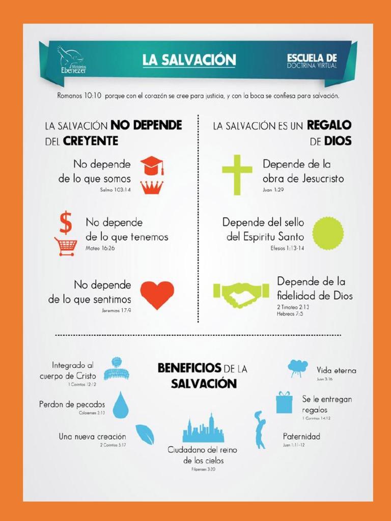 01 Infografia La Salvacion
