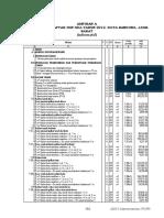 Harga Satuan Pek - SDA Jabar 2012