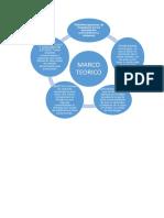 Marco Teorico Del Tema