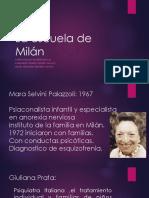Milan Nnnn