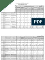 matrik-RENJA-Tabel-2.1-DISKAR-2014