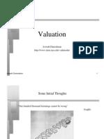 Aswath Damodaran.technology Valuation
