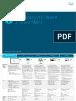 Cisco Endpoint Overview-Matrix