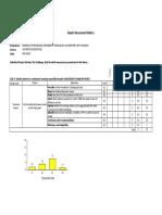 Report Assessment Rubrics